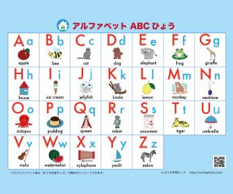 アルファベット表(ABC表)絵付き・ブルー