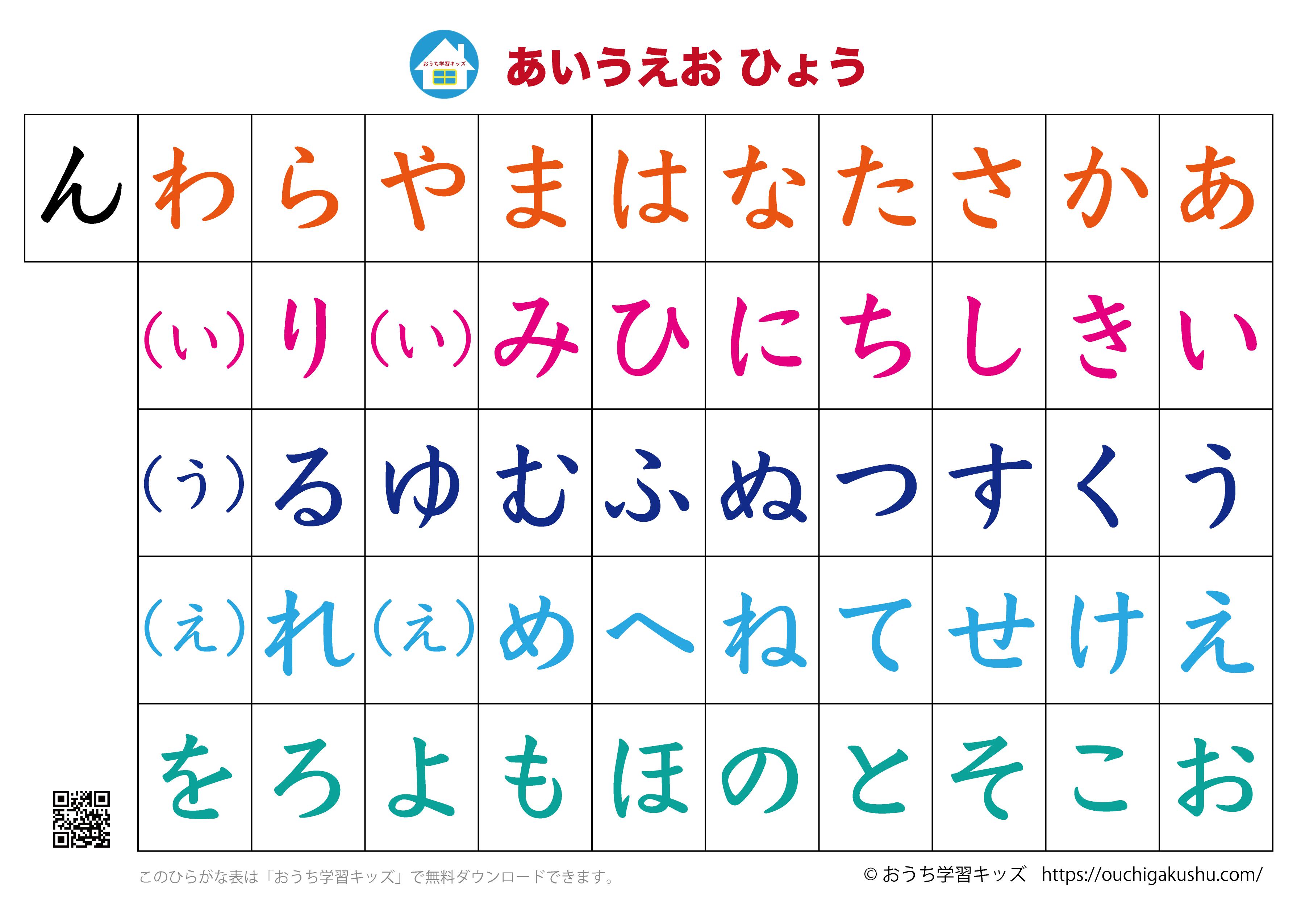 あいうえお表(ひらがな表)シンプル文字のみ、やいゆえよ・わいうえを版、段ごとに色付き