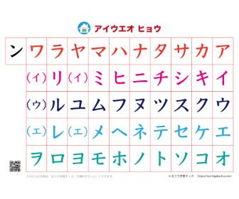 アイウエオ表(カタカナ表)シンプル文字のみ、やいゆえよ・わいうえを版、段ごとに色付き